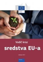 Vodič kroz EU sredstva